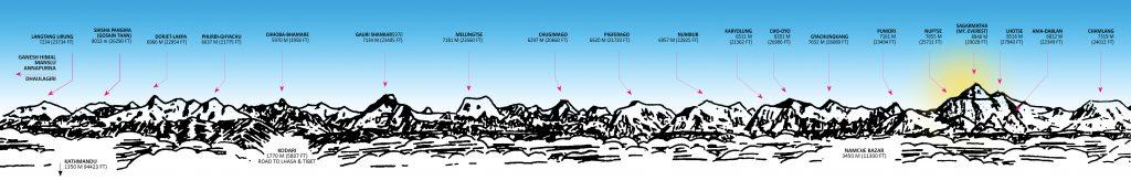 Mountain Flight Map